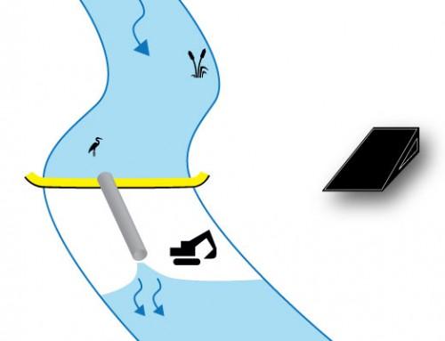 Tapaus 1 Kohtisuora asennus | Jyrkkä rinne
