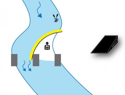 Tapaus 3 Asennus siltapilariin tukeutuen | Water-Gate© -työpadot