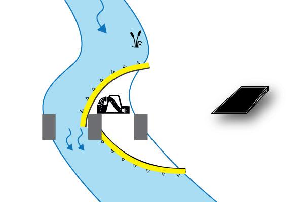 Joustava Water-Gate © cofferdams. Kaavio kaksoisasennuksesta L: ssä ylävirtaan ja alavirtaan tuella sillan laiturilla. Tapaus # 4bis