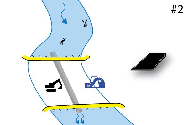 Joustava Water-Gate © cofferdams. Kaavio asennuksesta, joka on kohtisuorassa vesistöön nähden kahdella ylävirran ja alavirran kaskilla, päästä päähän. Tapaus # 2