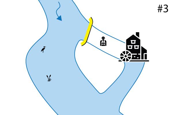 Water-Gate © -joustavat kasetit. Kaavio kohtisuorasta asennuksesta toissijaiselle alustalle. Tapaus # 3