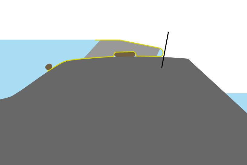Joustavan kaavion sijoittaminen kynnykselle, jossa on leveä harja. Etureunan ja hiekkasäkin liitäntälaatikko kasetin alle kitkavoimien vahvistamiseksi.