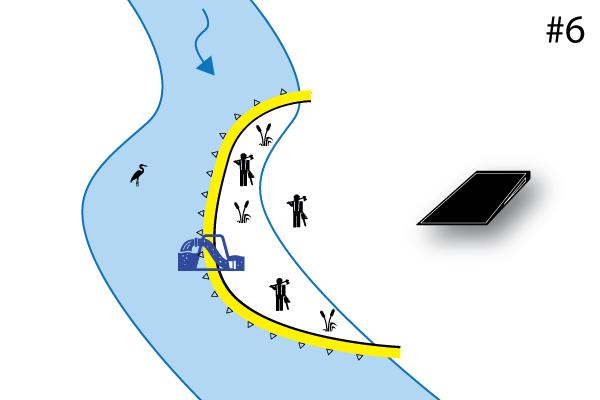 Joustavat Water-Gate © -kassit. U-muotoisen asennuksen kaavio | Asennus vesiväylän suuntainen. Tapaus # 6